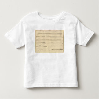 Structure sections through the high plateaus Utah Toddler T-shirt