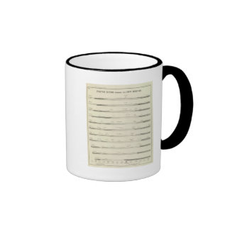 Structure sections through the Uinta Mountains Coffee Mugs