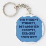 Student, Arbeiter und Chef Schlüsselband