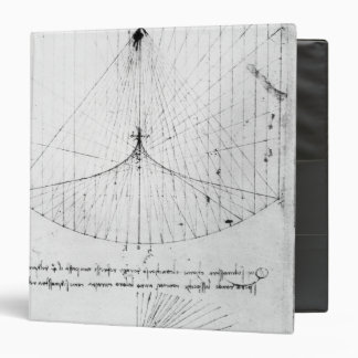 Studies of concave mirrors constant, parabolic 3 ring binder