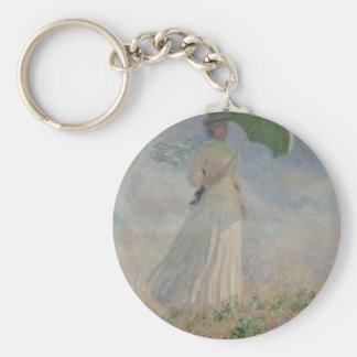 Study of a Figure Outdoors (Facing Right) (1886) Keychain