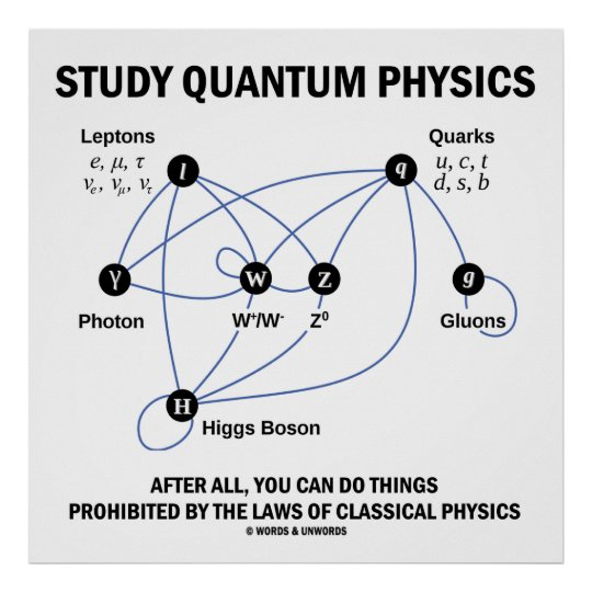 study quantum physics after all you can do things poster zazzle comPhysics Free Body Force Diagram Poster Zazzle #5