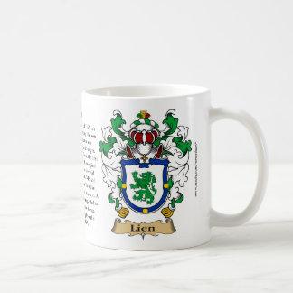 """""""Sturdivant"""" """"Sturdivant surname"""" """"Sturdivant fam Coffee Mug"""