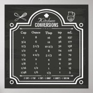 Stylish Chalkboard Kitchen Conversion Chart