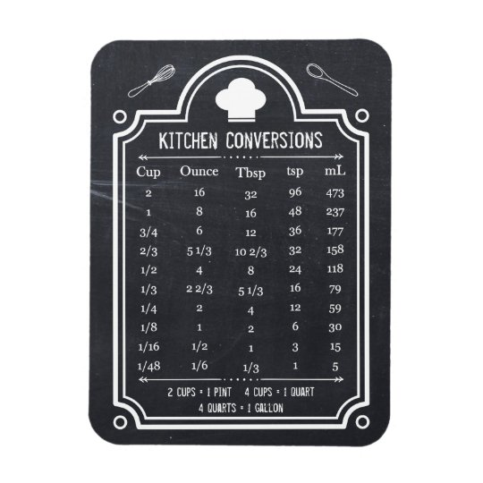 Stylish Chalkboard Kitchen Conversion Chart Mag  Rcbcf B A Abd Fe A Db Ambom Byvr furthermore Fct Fe Ead Fc C as well Fct Fe A E A in addition Large besides Large. on dishwasher magnets