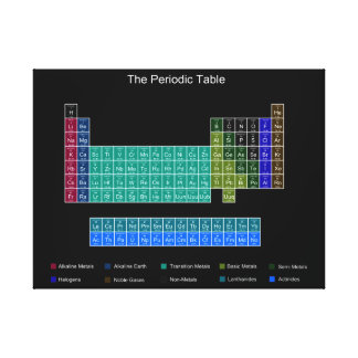 Stylish Periodic Table - Blue & Black Canvas Print