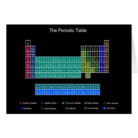Stylish Periodic Table - Blue & Black Card