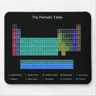 Stylish Periodic Table - Blue & Black Mouse Pad
