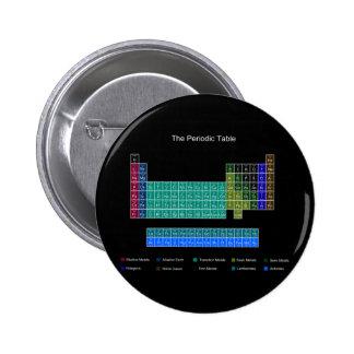 Stylish Periodic Table - Blue & Black Pinback Button