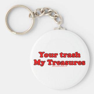 Su basura mis tesoros llavero personalizado