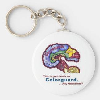 Su cerebro en el llavero de Colorguard
