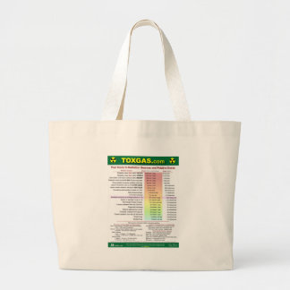 Su guía de la radiación bolsas lienzo