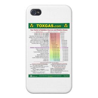 Su guía de la radiación iPhone 4 coberturas