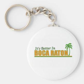 Su mejor en Boca Raton Llavero Redondo Tipo Pin