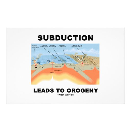 Subduction Leads To Orogeny (Geology Humor) Personalized Stationery