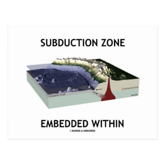 Subduction Zone Embedded Within (Geology Humor) Post Cards
