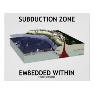Subduction Zone Embedded Within (Geology Humor) Poster