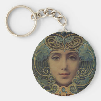 Subjects on Golden Reason Key Chains