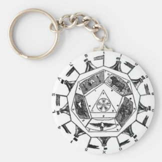 Sublime Prince of the Royal Secret Keychain