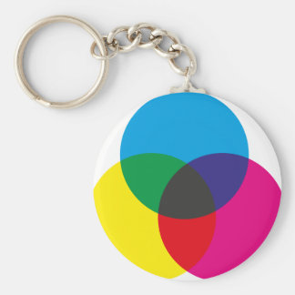 Subtractive Color Mixing Chart Basic Round Button Keychain