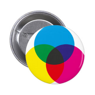 Subtractive Color Mixing Chart Pin