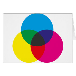 Subtractive Color Mixing Chart Card