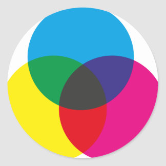 Subtractive Color Mixing Chart Classic Round Sticker
