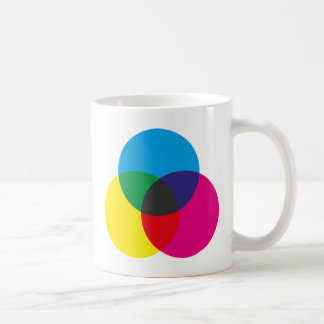 Subtractive Color Mixing Chart Coffee Mug