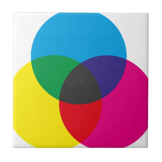 Subtractive Color Mixing Chart Small Square Tile