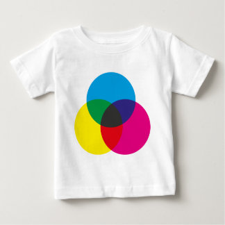 Subtractive Color Mixing Chart T Shirt