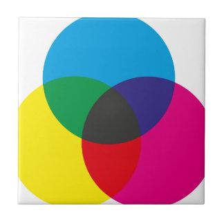 Subtractive Color Mixing Chart Tile