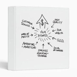 Successful Business Marketing Flow Chart Binder