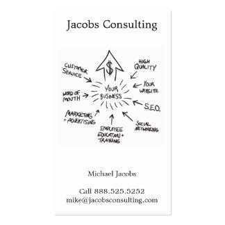Successful Business Marketing Flow Chart Business Card