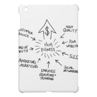 Successful Business Marketing Flow Chart Cover For The iPad Mini