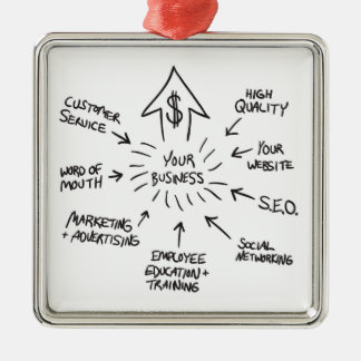Successful Business Marketing Flow Chart Metal Ornament
