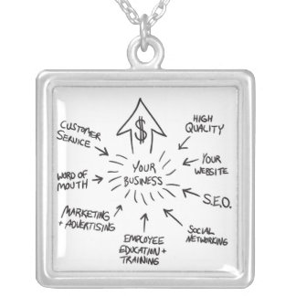 Successful Business Marketing Flow Chart Silver Plated Necklace