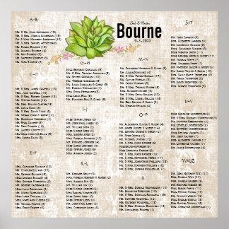 Succulent Wedding Seating Chart