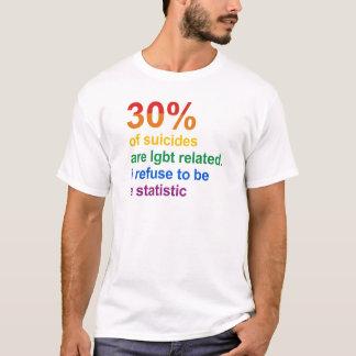 Suicidio gay - rechazo ser una estadística playera