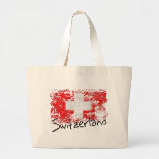 Suiza Bolsas