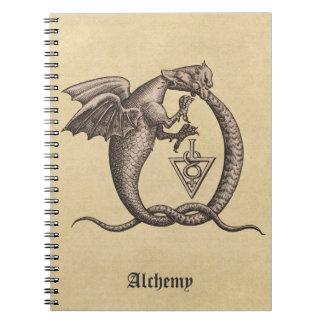 Sulphur and Mercury Notebook