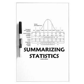 Summarizing Statistics (Bell Curve Distribution) Dry Erase Board
