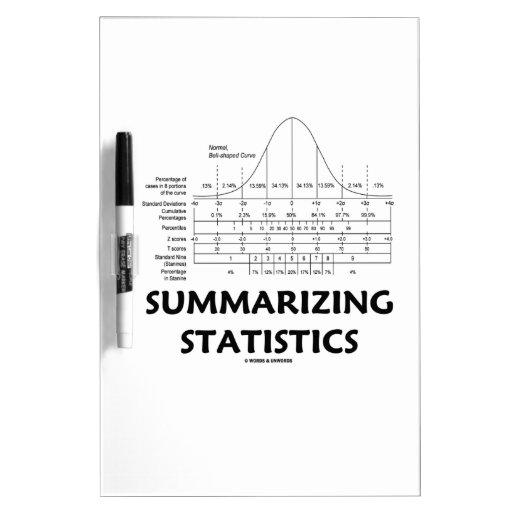Summarizing Statistics (Bell Curve Distribution) Dry-Erase Whiteboards