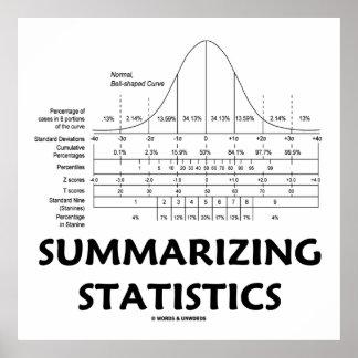 Summarizing Statistics (Bell Curve Distribution) Poster