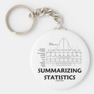 Summarizing Statistics Keychain