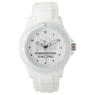 Summarizing Statistics (Normal Distribution Curve) Wrist Watch