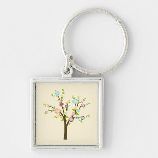 Summer Tree Keychaing Keychain