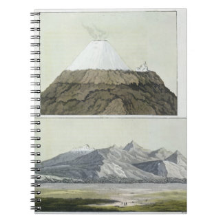Summit of Cotopaxi (top), and the eruption of Coto Notebook