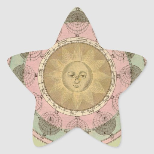 Sun and Seasons Detail from Antique Map circa 1780 Sticker