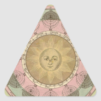 Sun and Seasons Detail from Antique Map circa 1780 Triangle Sticker