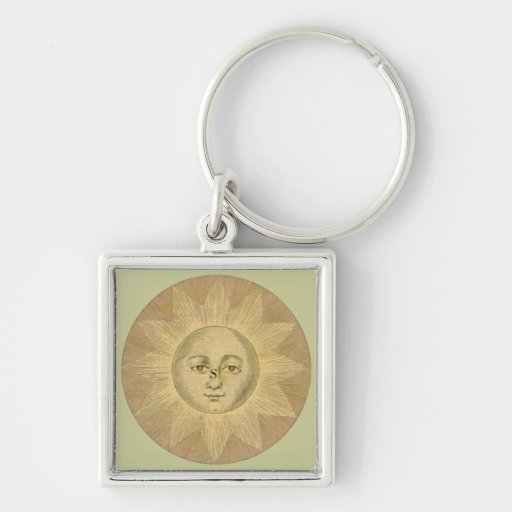 Sun Detail from Antique Bowles Map, circa 1780 Keychains